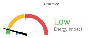 energy - low